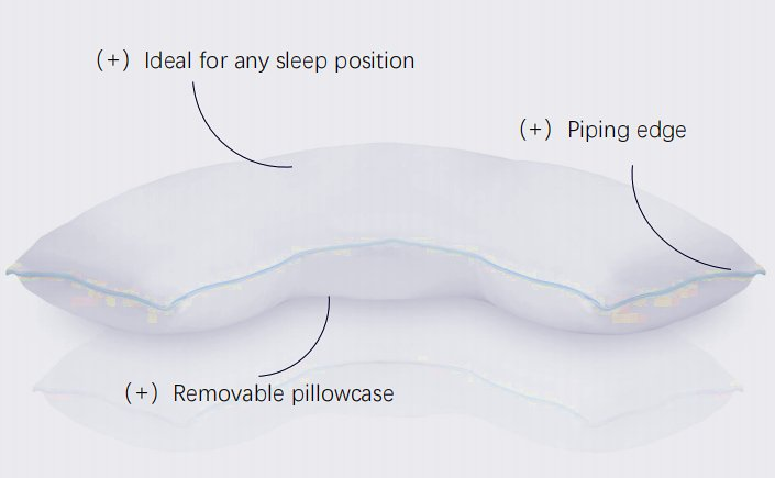 Best Pillows for Back Pain