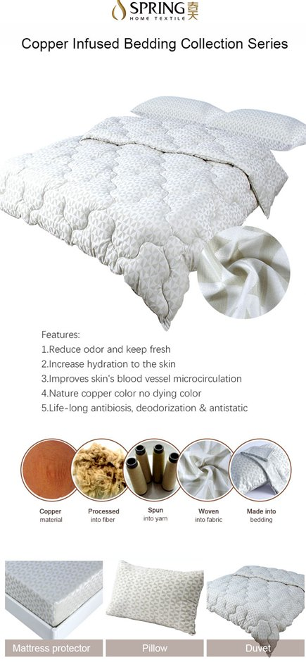 Copper Infused Bedding Collection