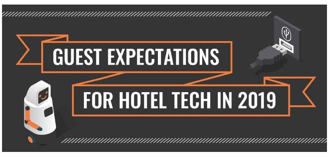 Guest Expectations for Hotel Tech In 2019